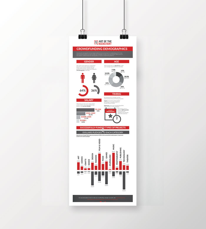 Creative Roots Marketing & Design - Art of the Kickstart Infographic Design